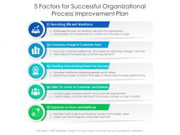 5 Factors For Successful Organizational Process Improvement Plan