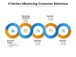 5 Factors Influencing Consumer Behaviour