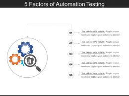 5 Factors Of Automation Testing PPT Model