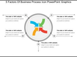 5 Factors Of Business Process Icon Powerpoint Graphics