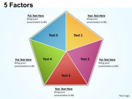 5 Factors powerpoint slides 3
