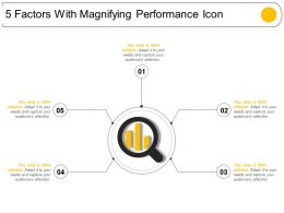 5 Factors With Magnifying Performance Icon