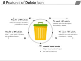 5 Features Of Delete Icon