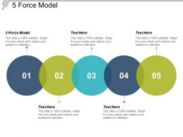 5 Force Model Ppt Powerpoint Presentation Ideas Objects Cpb
