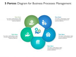 5 Forces Diagram For Business Processes Management Infographic Template