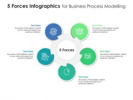 5 Forces For Business Process Modelling Infographic Template
