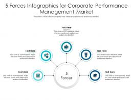 5 Forces For Corporate Performance Management Market Infographic Template