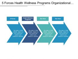 5 Forces Health Wellness Programs Organizational Learning Organizational Communication Cpb