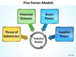 5 Forces Models 3