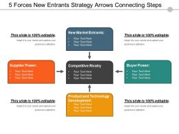 5 Forces New Entrants Strategy Arrows Connecting Steps