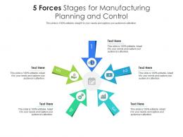 5 Forces Stages For Manufacturing Planning And Control Infographic Template