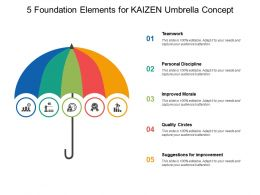 5 Foundation Elements For Kaizen Umbrella Concept