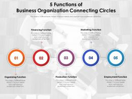 5 Functions Of Business Organization Connecting Circles
