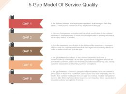 5 Gap Model Of Service Quality Powerpoint Slide Deck Samples