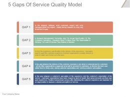 5 Gaps Of Service Quality Model Powerpoint Slide Backgrounds