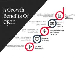 5 Growth Benefits Of Crm Powerpoint Slide Templates