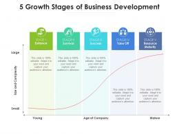 5 Growth Stages Of Business Development