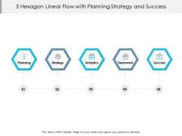 5 Hexagon Linear Flow With Planning Strategy And Success