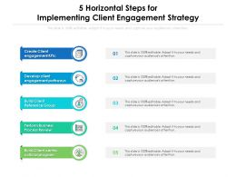 5 Horizontal Steps For Implementing Client Engagement Strategy