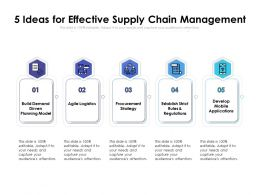5 Ideas For Effective Supply Chain Management