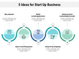 5 Ideas For Start Up Business