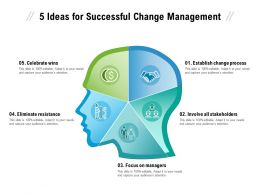 5 Ideas For Successful Change Management