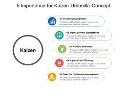 5 Importance For Kaizen Umbrella Concept