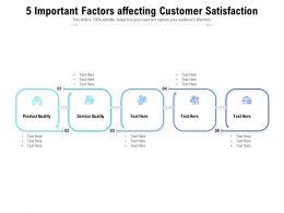 5 Important Factors Affecting Customer Satisfaction