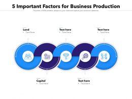 5 Important Factors For Business Production