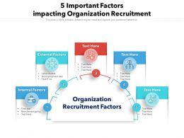 5 Important Factors Impacting Organization Recruitment