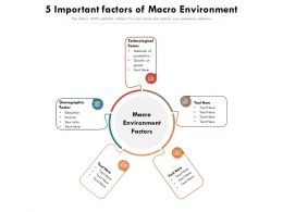 5 Important Factors Of Macro Environment