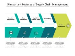 5 Important Features Of Supply Chain Management