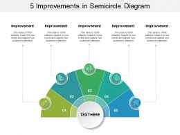 5 Improvements In Semicircle Diagram