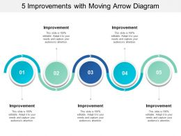 5 Improvements With Moving Arrow Diagram