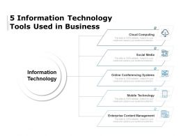 5 Information Technology Tools Used In Business