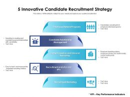 5 Innovative Candidate Recruitment Strategy