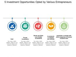 5 Investment Opportunities Opted By Various Entrepreneurs