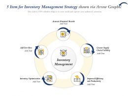 5 Item For Inventory Management Strategy Shown Via Arrow Graphic