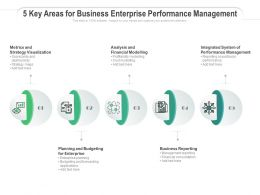 5 Key Areas For Business Enterprise Performance Management