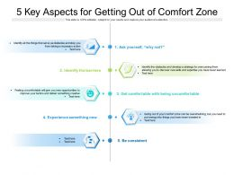5 Key Aspects For Getting Out Of Comfort Zone