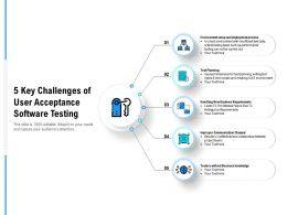 5 Key Challenges Of User Acceptance Software Testing