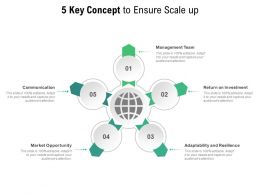 5 Key Concept To Ensure Scale Up