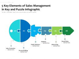 5 Key Elements Of Sales Management In Key And Puzzle Infographic