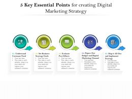 5 Key Essential Points For Creating Digital Marketing Strategy
