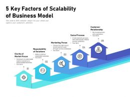 5 Key Factors Of Scalability Of Business Model