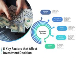 5 Key Factors That Affect Investment Decision