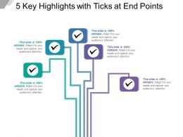 5 Key Highlights With Ticks At End Points