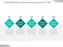 5 Key Market Points To Monitor Business Success Ppt Slide