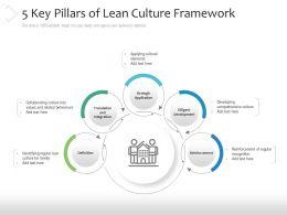 5 Key Pillars Of Lean Culture Framework