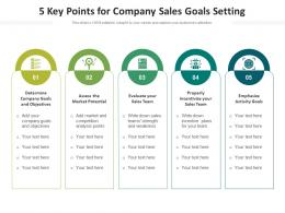5 Key Points For Company Sales Goals Setting